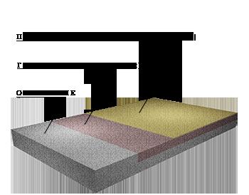 полимерное защитное покрытие для автомобилей